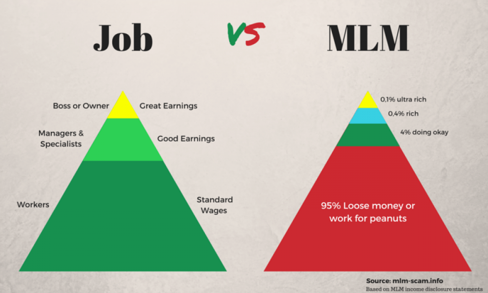 mlm-vs-job_5729a33eb15f9_w1500.png